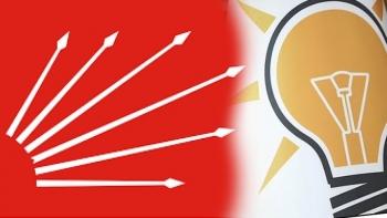 شعاري حزب العدالة والتنمية وحزب الشعب الجمهوري