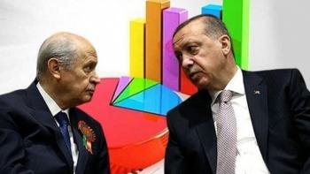 أردوغان وبهتشلي