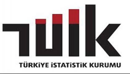 إحصاءات رسمية: تراجع الإنتاج الصناعي في تركيا بنسبة 3.6%