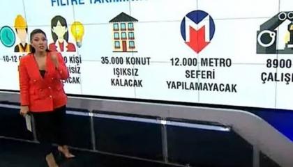 إعلام أردوغان يدعو لتسميم الأتراك توفيرًا لثمن مرشحات محطات الطاقة