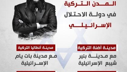 انفوجراف.. شقيقات المدن التركية في دولة الاحتلال الإسرائيلي