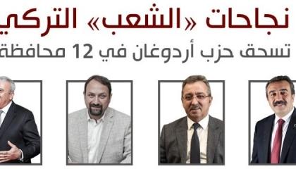 إنفوجراف: نجاحات «الشعب» التركي تسحق حزب أردوغان في 12 محافظة