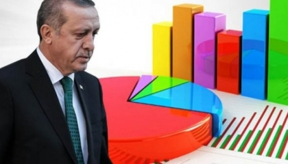 استطلاع رأي يتوقع فشل أردوغان في تشكيل الحكومة المقبلة: المعارضة ستحكم