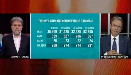 تصريح صادم من طبيب: 300 ألف حاملون لكورونا في إسطنبول