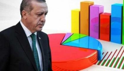 استطلاع رأي جديد يكشف تراجعًا حادًا في عدد ناخبي حزب أردوغان