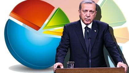 رئيس شركة استشارات تركية: حزب أردوغان سيسقط على يد الشباب في 2023
