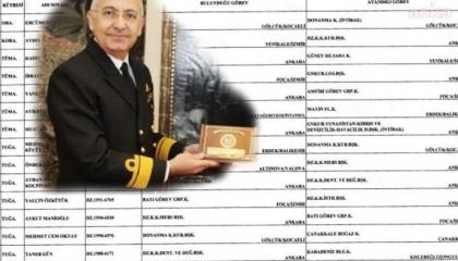 مفاجأة.. أردوغان يعين متهمًا بــ«الخيانة» في منصب رئيس المخابرات البحرية