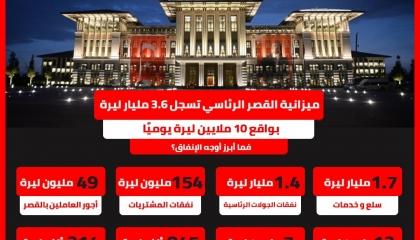 انفوجراف: نفقات قصر أردوغان تتجاوز 10 ملايين ليرة يوميًا