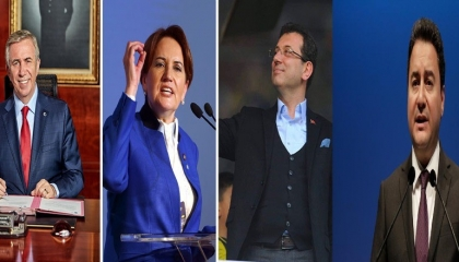 إنفوجراف.. تعرف على أكثر الأحزاب شعبية بتركيا والمرشح الأقرب للفوز بالرئاسة