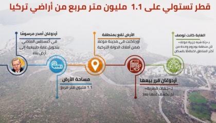 انفوجراف.. قطر تستولي على 1.1 مليون متر مربع من أراضي تركيا