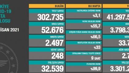نحو مقعد الرئيس.. برجماتية أردوغان على حساب أرواح الشعب