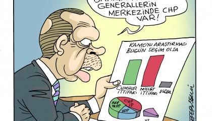 كاريكاتير: تحالف الأمة بعبع يؤرق أردوغان!