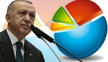 استطلاع: ثلث الأتراك لن يصوتوا لحزب العدالة والتنمية في الانتخابات