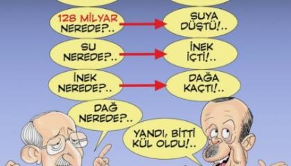 كاريكاتير: المراوغة أسلوب أردوغان في الإجابة على كل مشاكل الدولة!