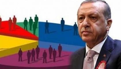 حزب العدالة والتنمية يخسر تأييد 73% من الشعب التركي