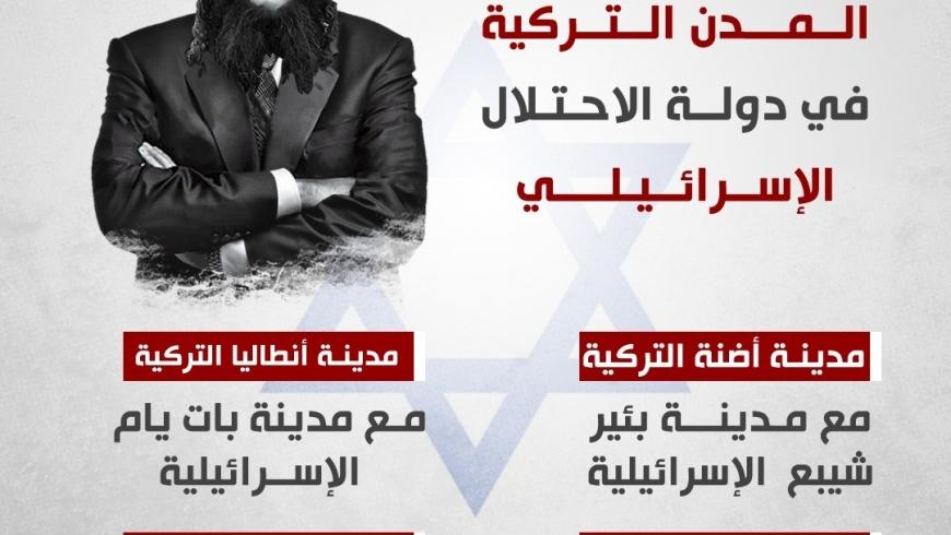 بالأسماء.. شقيقات المدن التركية في دولة الاحتلال الإسرائيلي