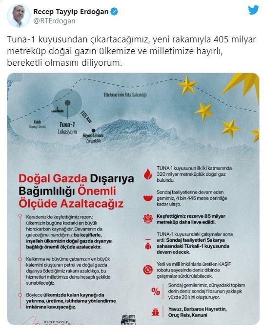 تغريدة أردوغان