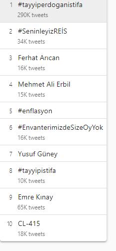 تريند في تركيا